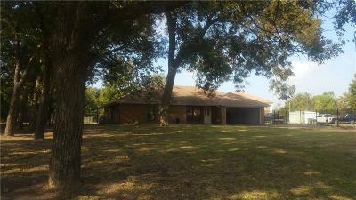 Wylie Single Family Home For Sale: 2401 Lakeview Lane