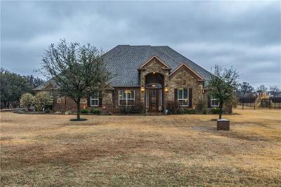 Single Family Home For Sale: 5301 Oak Mill Drive
