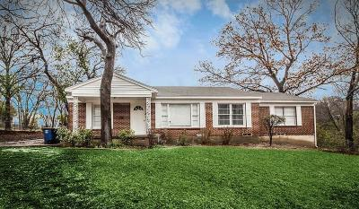 Dallas Single Family Home For Sale: 6253 Wofford Avenue