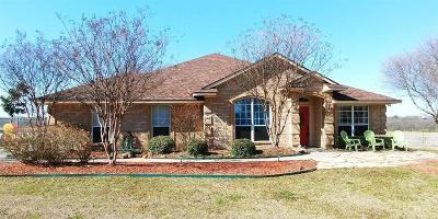 Alvarado Single Family Home For Sale: 8009 County Road 517
