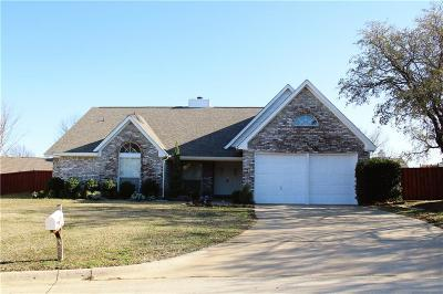 Corinth Single Family Home Active Option Contract: 3503 Parkview Circle