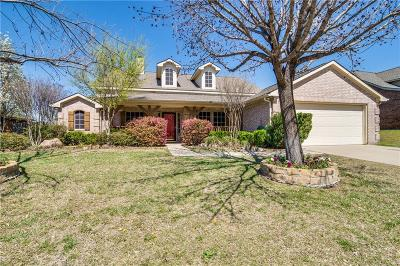 Celina TX Single Family Home For Sale: $289,000