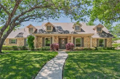 Richardson Single Family Home Active Option Contract: 2405 Custer Parkway