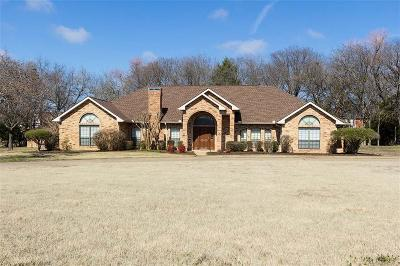 Melissa Single Family Home Active Option Contract: 24 Meadowcreek Drive