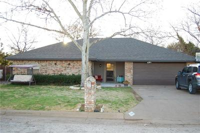 Single Family Home For Sale: 1602 Melissa Drive