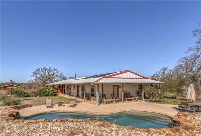 Millsap Single Family Home Active Option Contract: 2188 Fox Road