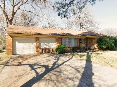 Irving Single Family Home Active Option Contract: 1307 Brookhurst Street