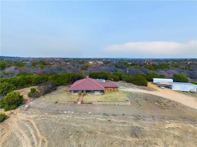 Azle Farm & Ranch Active Option Contract: 6201 Fm 1886