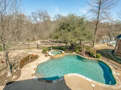Garland Single Family Home Active Option Contract: 7602 Covewood Drive