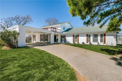 Joshua Single Family Home For Sale: 1709 Summit Drive