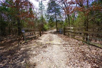 Canton Single Family Home Active Option Contract: 1471 Vz County Road 2503