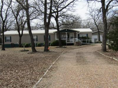 Single Family Home Active Option Contract: 343 Clemmer Court