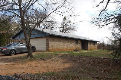 Alvarado Single Family Home Active Option Contract: 309 Copper Head Lane