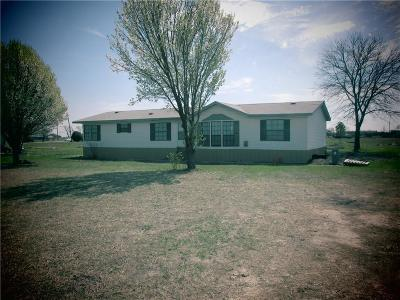 Red Oak Single Family Home Active Option Contract: 3009 Shady Creek Circle