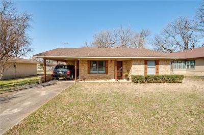 Single Family Home Active Option Contract: 405 S Colorado Street
