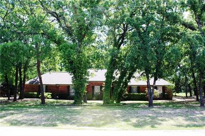 Wills Point Single Family Home For Sale: 14 Hillside Drive
