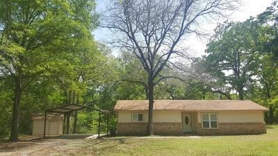 Fairfield Single Family Home For Sale: 103 Fcr 1250