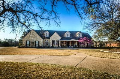 Single Family Home For Sale: 200 River Creek Lane