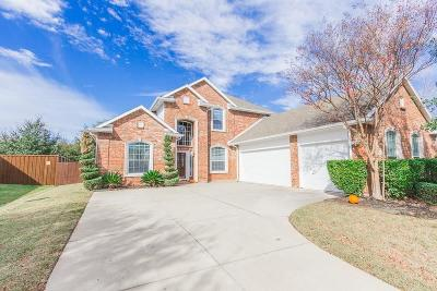 Allen Single Family Home Active Option Contract: 1577 Sweetbriar Drive