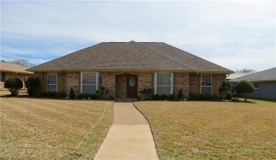 Allen Single Family Home Active Option Contract: 810 Thoreau Lane