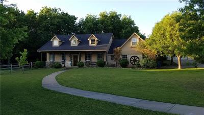 Aledo Single Family Home For Sale: 622 Muir Road
