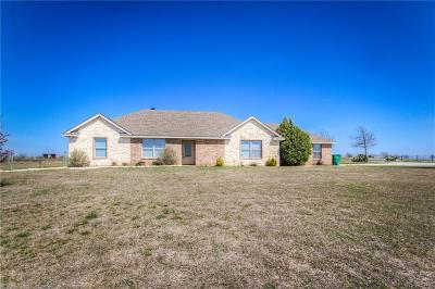 Decatur Single Family Home Active Contingent: 144 Hawk Ridge Road