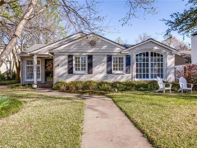 Dallas Single Family Home Active Option Contract: 6271 McCommas Boulevard