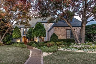 Plano Single Family Home Active Option Contract: 6601 Overlook Court