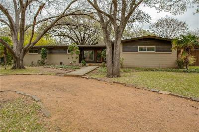 Single Family Home Active Option Contract: 10308 Rosser Road