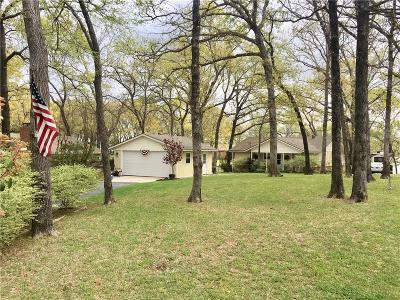 Mabank Single Family Home For Sale: 109 Deer Island
