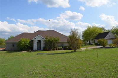 Waxahachie Single Family Home Active Contingent: 3109 Fm 66