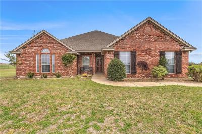 Azle Single Family Home For Sale: 115 Deerchase Court