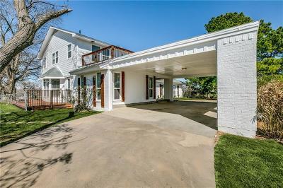 Joshua Single Family Home Active Option Contract: 1709 Summit Drive