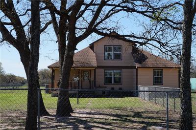 Cedar Creek Lake, Athens, Kemp Farm & Ranch Active Option Contract: 5555 County Road 4068