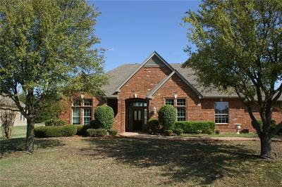 Parker Single Family Home Active Option Contract: 5903 Ridgemore Drive