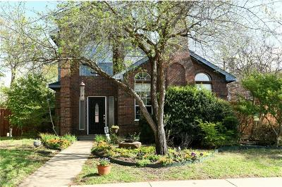 Coppell Single Family Home Active Option Contract: 510 Raintree Circle