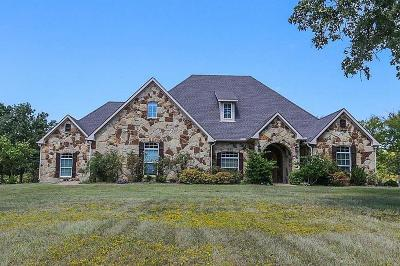 Buffalo, Fairfield, Kirvin, Oakwood, Streetman Single Family Home Active Option Contract: 1092 Hwy 27