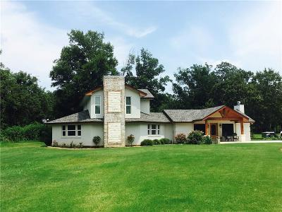 Decatur Single Family Home For Sale: 265 Wild Wood Drive