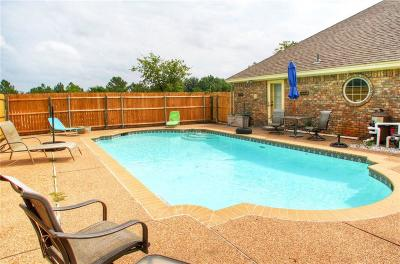 Haslet Single Family Home For Sale: 13450 Willow Springs Road