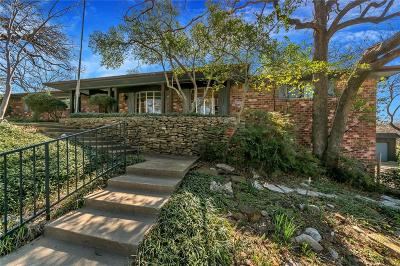 Euless Single Family Home Active Option Contract: 1209 Springwood Court