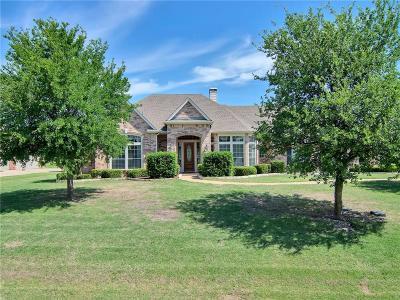 Parker Single Family Home For Sale: 5905 Ridgemore Drive