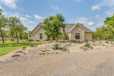 Single Family Home For Sale: 1460 Post Oak Road