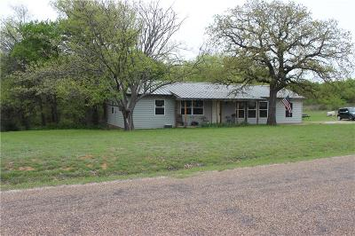 Boyd Single Family Home Active Option Contract: 394 County Road 4590