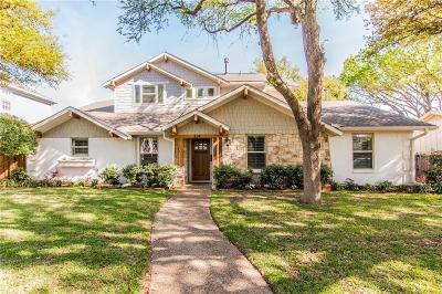 Richardson Single Family Home Active Option Contract: 324 Crestover Drive