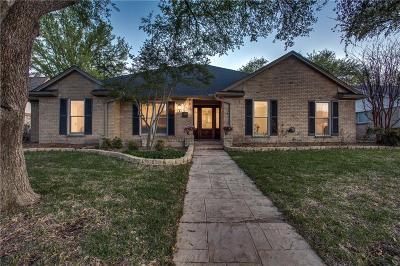 Richardson Single Family Home Active Option Contract: 1109 Wilderness Trail