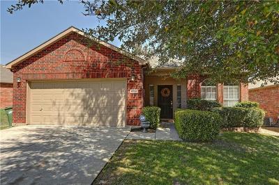 Roanoke Single Family Home Active Option Contract: 404 River Ridge Road