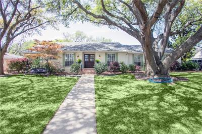 Richardson Single Family Home Active Option Contract: 303 W Shore Drive