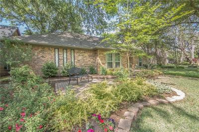 Single Family Home For Sale: 8405 Vista View Drive