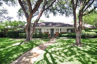 Single Family Home For Sale: 4015 Alta Vista Lane