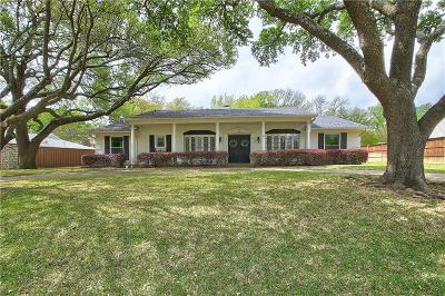 Richardson Single Family Home Active Option Contract: 2407 Mesa Drive